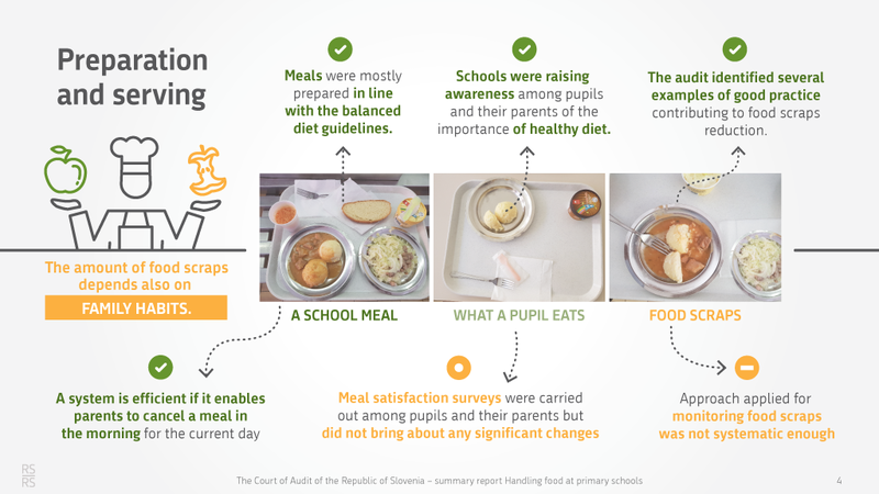 preparing and serving food in schools
